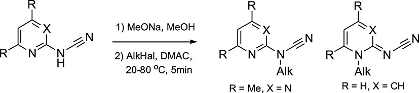 Detailed Studies of the Alkylation Sides of Pyridin-2-yl and 4,6-Dimethylpyrimidin-2-yl-cyanamides