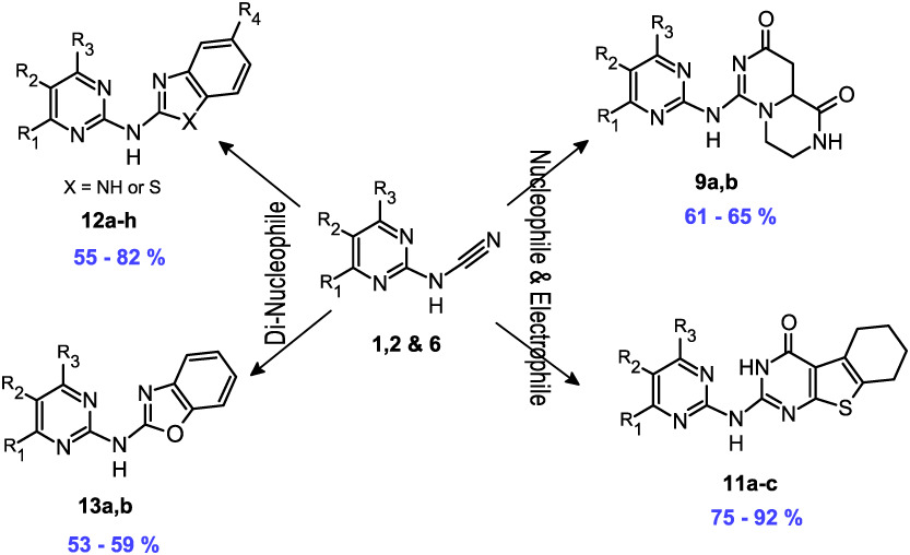 Syntheses of Some New N-Linked Pyimidine-2-amines with Pyrazinopyrimidines, Thienopyrimidines, and Benzazoles via Reactions of Various Nucleophiles with Cyanamides
