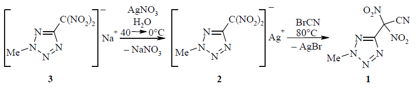Synthesis of 2-(2-methyltetrazol-5-yl)-2,2-dinitroacetonitrile. Reaction of the nitrile group with diazomethane
