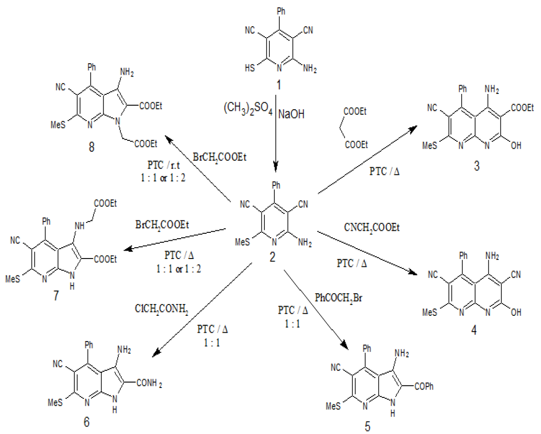 Synthesis  of  Some  New F used  P yridines  and  Prediction  their  Biological Activity via PASS INET