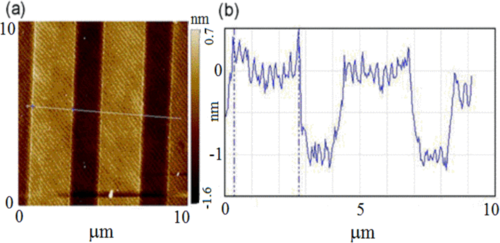Hardening of the soft phonon in bulk SrTiO3 interfaced with LaAlO3 and SrRuO3