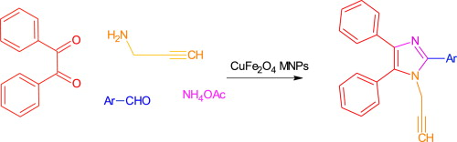 CuFe2O4 nanoparticles: an efficient heterogeneous magnetically separable catalyst for synthesis of some novel propynyl-1H-imidazoles derivatives