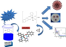 Some new nano-sized Cr(III), Fe(II), Co(II), and Ni(II) complexes: Structural characterization, electrochemical, antioxidant, antimicrobial, antiviral assessment and DNA interaction