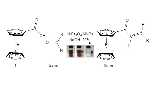 Magnetic NiFe2O4 nanoparticles: efficient, heterogeneous and reusable catalyst for synthesis of acetylferrocene chalcones and their anti‐tumour activity