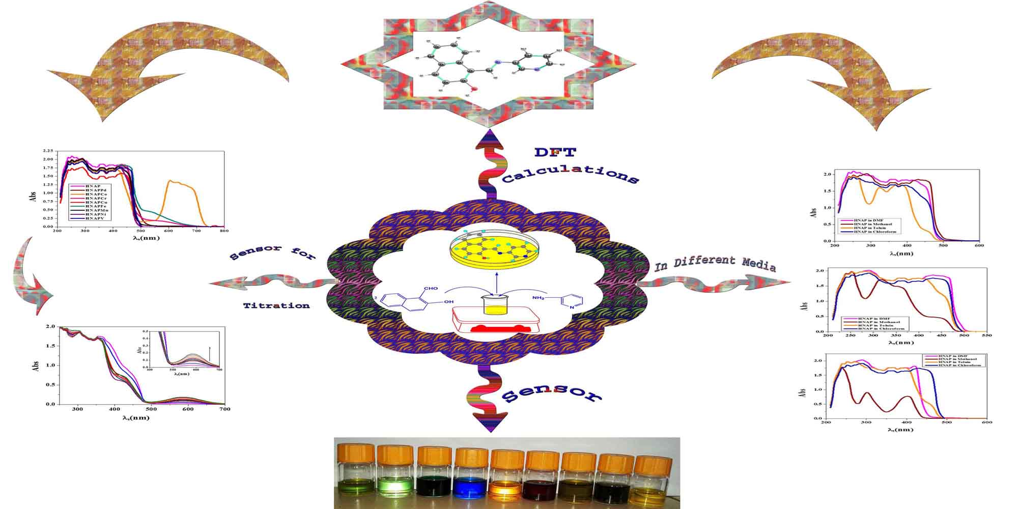 Novel Di- and Tri-azomethine Compounds as Chemo Sensors for the Detection of Various Metal Ions