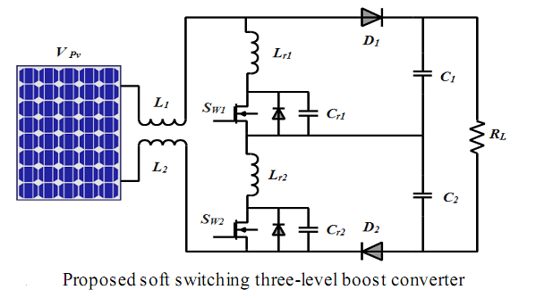 A New Three Level ZCS Soft Switching Boost DC-DC Converter  for Solar PV System