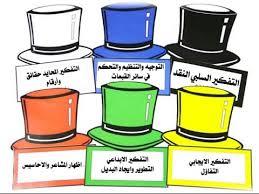 فاعلية استخدام قبعات التفكير الست في تدريس الدراسات الاجتماعية علي التحصيل المعرفي وتنمية مهارات التفكير التباعدي لدي تلاميذ الصف الأول الإعدادي