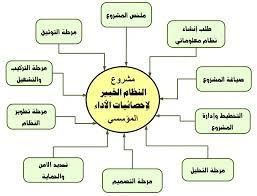 فاعلية استخدام النظم الخبيرة فى تدريس الدراسات الاجتماعية على اكتساب المفاهيم وتنمية التفكير الناقد لدى تلاميذ الصف السادس الابتدائي