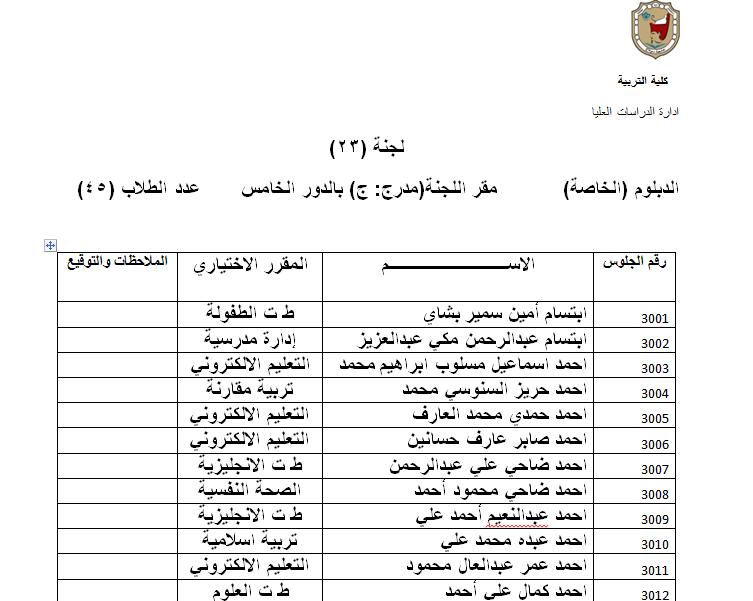 قائمة بأسماء وأرقام جلوس واللجان الامتحانية لطلاب الدبلوم الخاصة  في التربية للعام الجامعي 2018 - 2019م