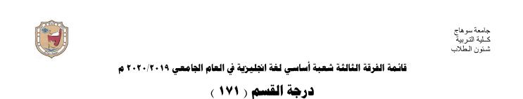 نتيجة تشعيب الفرقة الثالثة تعليم ابتدائي علي الأقسام المختلفة  للعام الجامعي 2019 - 2020م