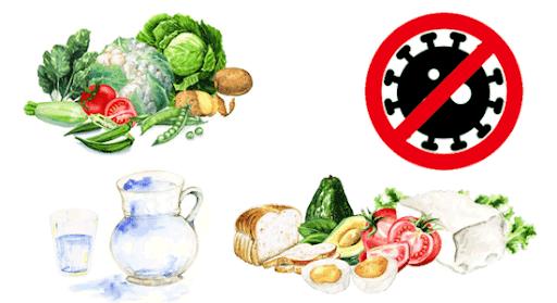 دليل التغذية لمصابي كوفيد - 19