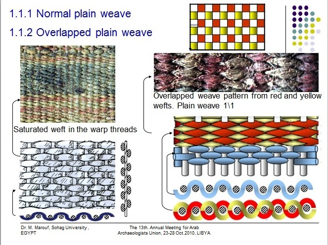 IDENTIFICATION AND CHARACTERIZATION OF DYE-STUFFS, FIBERS AND WEAVE STRUCTURES OF THREE ARCHAEOLOGICAL TEXTILES FRAGMENTS