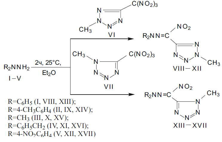 Synthesis and Antimicrobial Activity of Substituted Nitrotetrazole-5-Carbaldehyde Hydrazones