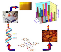 Metal based pharmacologically active agents: Synthesis, structural characterization, molecular modeling, CT-DNA binding studies and in vitro antimicrobial screening of iron(II) chelates