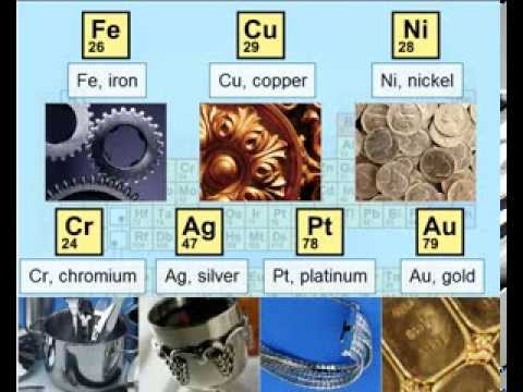 العناصر الانتقالية لطلاب الفرقة الثالثة تربية كيمياء