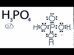 العناوين  الرئيسية للمحاضرة الثامنة للفرقة الأولى تربية كيمياء وأحياء