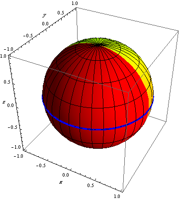 SOME PROPERTIES OF SPECIAL MAGNETIC CURVES