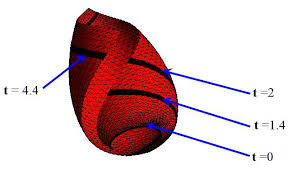 Inextensible flows of curves in three-dimensional light cone
