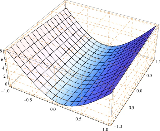 Affine Factorable Surfaces in Pseudo-Galilean Space