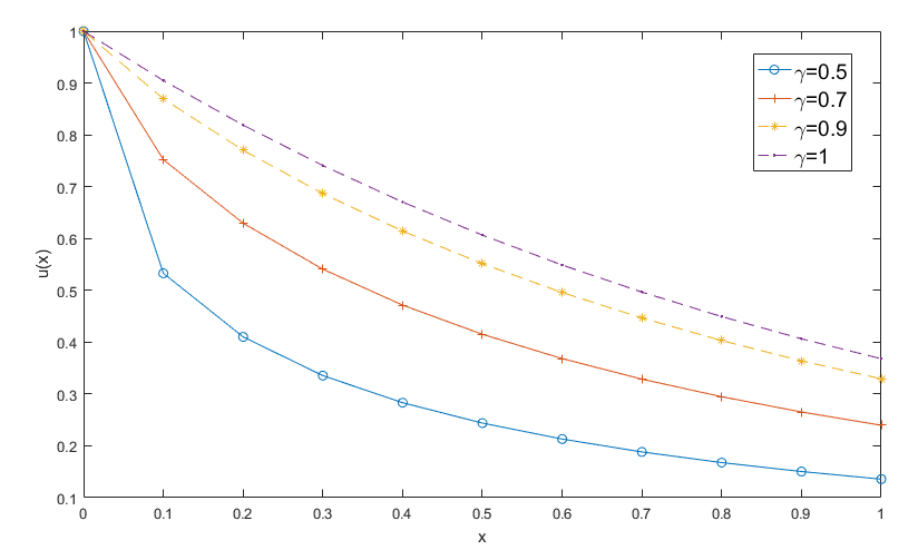 Further Developments of Bessel Functions via Conformable Calculus with Applications